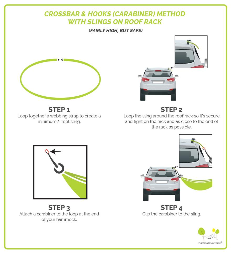 detailed graphic explaining crossbar, hooks, and roof rack hammock attachment